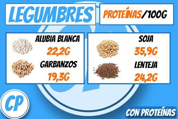 Proteína vegana legumbres