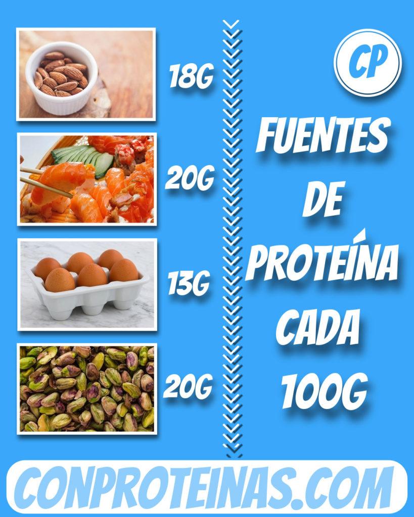 4-Fuentes-de-proteínas-y-grasas-saludables