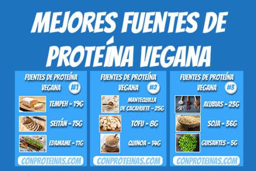 Mejores fuentes de proteína vegana
